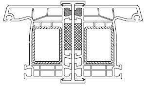 Spojovaci Profil Bily Typ H Pro Okna A Dvere Premium Oknostyl Cz